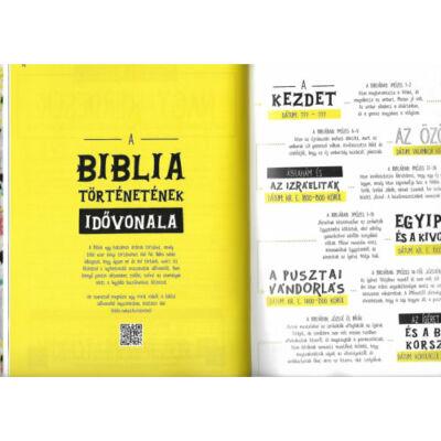 Biblia neked - Interaktív kiadás / RÚF ford.